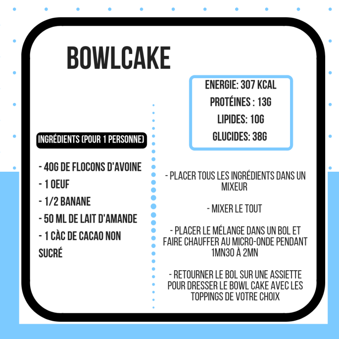 Bowlcake.png