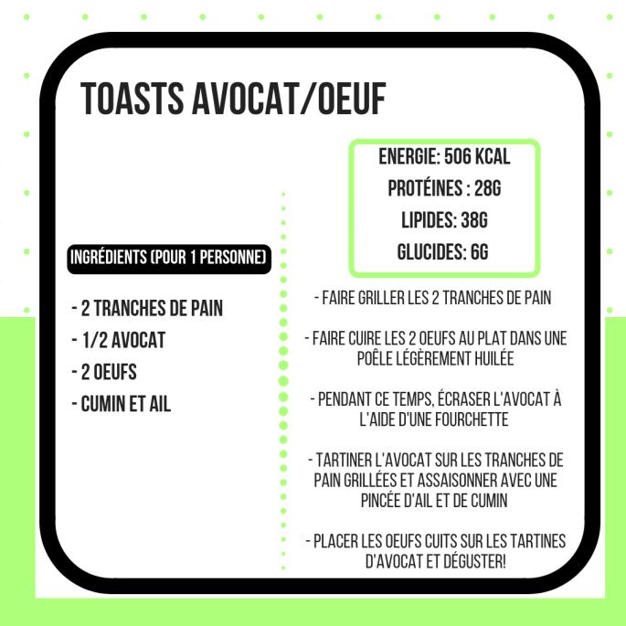 Toast avocat oeuf.png
